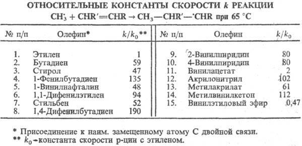 http://www.pora.ru/image/encyclopedia/3/9/5/12395.jpeg