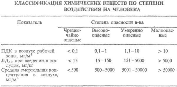 http://www.pora.ru/image/encyclopedia/4/2/5/14425.jpeg