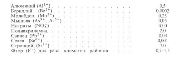 http://www.pora.ru/image/encyclopedia/4/2/6/4426.jpeg