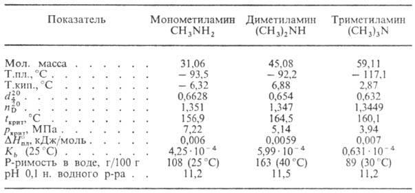 http://www.pora.ru/image/encyclopedia/4/5/3/8453.jpeg