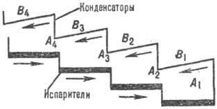http://www.pora.ru/image/encyclopedia/4/5/7/12457.jpeg