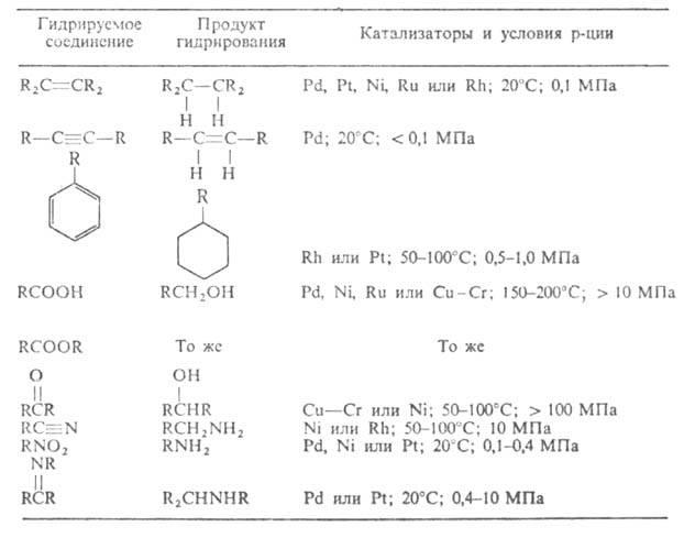 http://www.pora.ru/image/encyclopedia/4/8/1/5481.jpeg