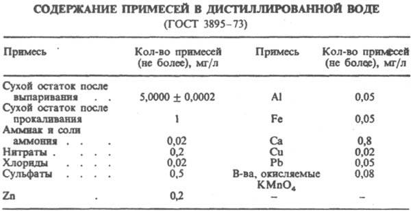 http://www.pora.ru/image/encyclopedia/4/8/8/6488.jpeg