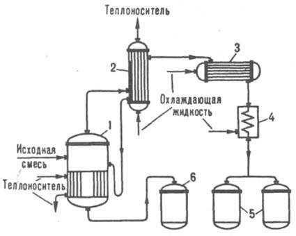 http://www.pora.ru/image/encyclopedia/4/8/9/6489.jpeg