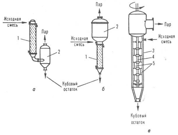 http://www.pora.ru/image/encyclopedia/4/9/4/6494.jpeg