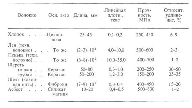 http://www.pora.ru/image/encyclopedia/5/0/2/4502.jpeg