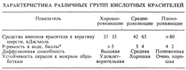 http://www.pora.ru/image/encyclopedia/5/1/9/7519.jpeg