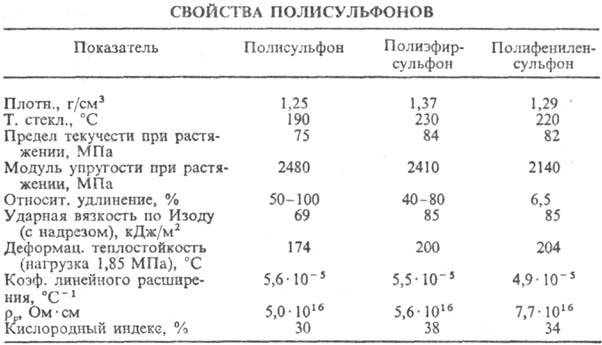 http://www.pora.ru/image/encyclopedia/5/2/3/11523.jpeg