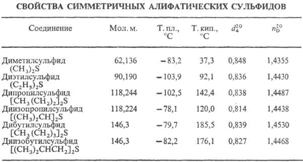 http://www.pora.ru/image/encyclopedia/5/3/3/13533.jpeg