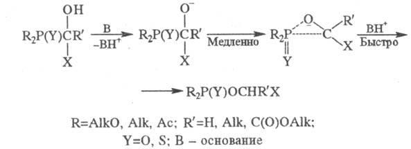 http://www.pora.ru/image/encyclopedia/5/4/4/15544.jpeg