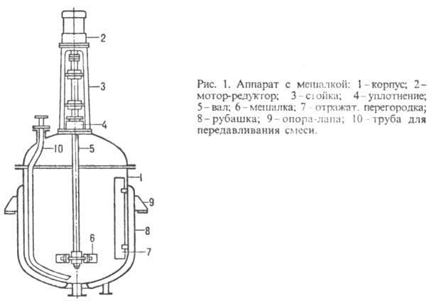 http://www.pora.ru/image/encyclopedia/5/5/5/10555.jpeg