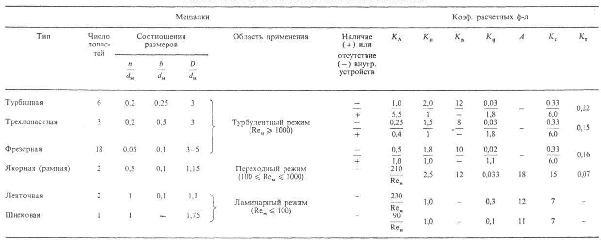 http://www.pora.ru/image/encyclopedia/5/5/6/10556.jpeg