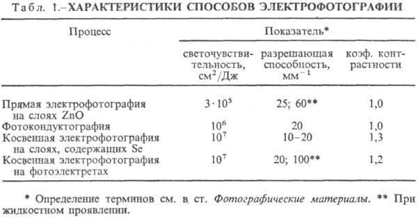http://www.pora.ru/image/encyclopedia/5/6/3/12563.jpeg