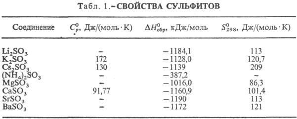 http://www.pora.ru/image/encyclopedia/5/7/0/13570.jpeg