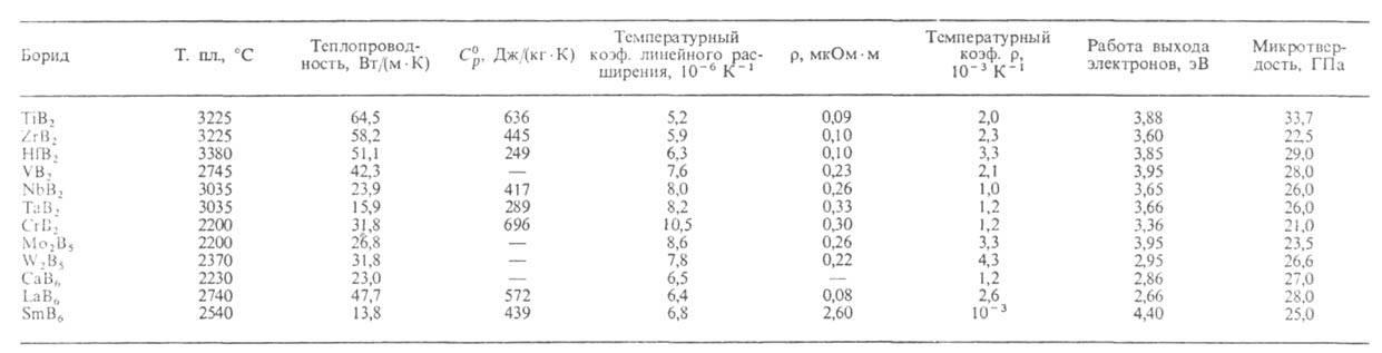 http://www.pora.ru/image/encyclopedia/5/7/0/3570.jpeg