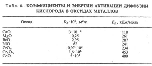 http://www.pora.ru/image/encyclopedia/5/7/0/6570.jpeg
