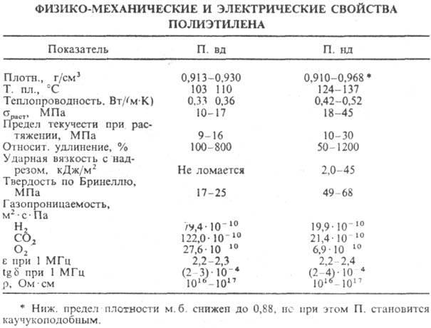 http://www.pora.ru/image/encyclopedia/5/8/7/11587.jpeg