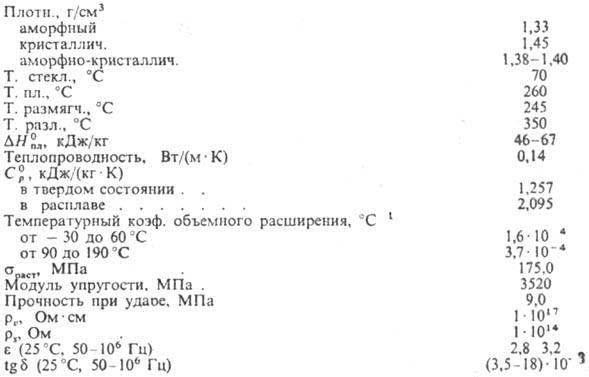 http://www.pora.ru/image/encyclopedia/5/9/7/11597.jpeg