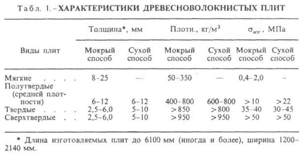 http://www.pora.ru/image/encyclopedia/6/0/5/6605.jpeg