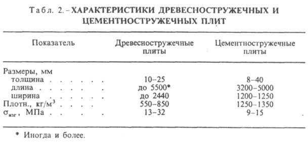 http://www.pora.ru/image/encyclopedia/6/0/6/6606.jpeg