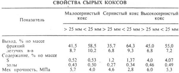 http://www.pora.ru/image/encyclopedia/6/1/0/7610.jpeg