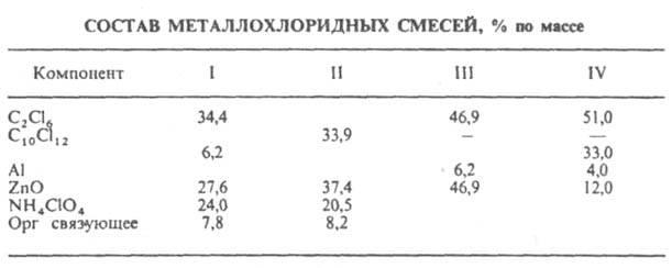 http://www.pora.ru/image/encyclopedia/6/1/5/6615.jpeg