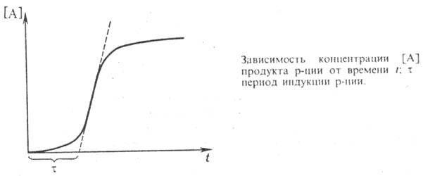 http://www.pora.ru/image/encyclopedia/6/3/0/10630.jpeg