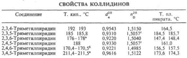 http://www.pora.ru/image/encyclopedia/6/3/1/7631.jpeg