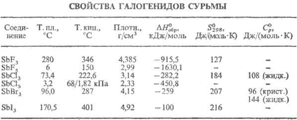 http://www.pora.ru/image/encyclopedia/6/4/9/13649.jpeg