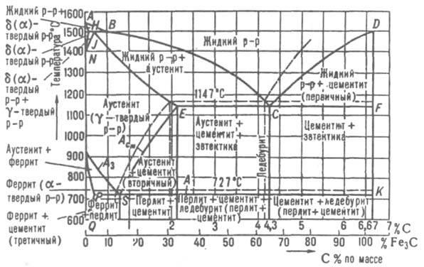 http://www.pora.ru/image/encyclopedia/6/5/3/6653.jpeg