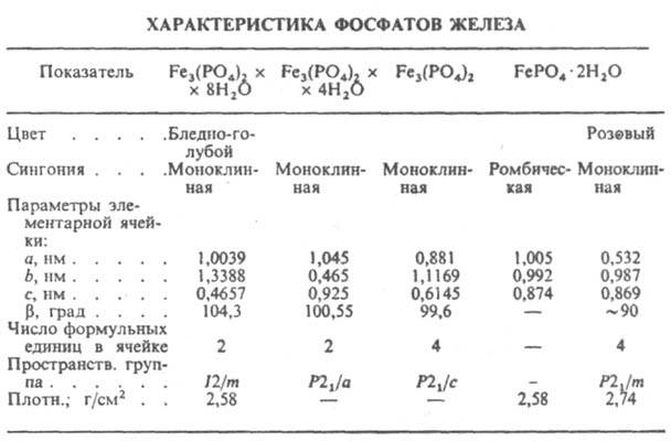 http://www.pora.ru/image/encyclopedia/6/5/8/6658.jpeg