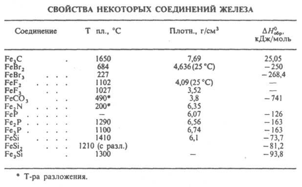 http://www.pora.ru/image/encyclopedia/6/6/0/6660.jpeg