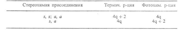 http://www.pora.ru/image/encyclopedia/6/8/4/4684.jpeg