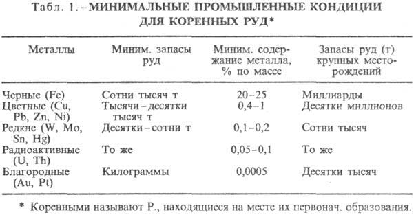 http://www.pora.ru/image/encyclopedia/6/9/9/12699.jpeg