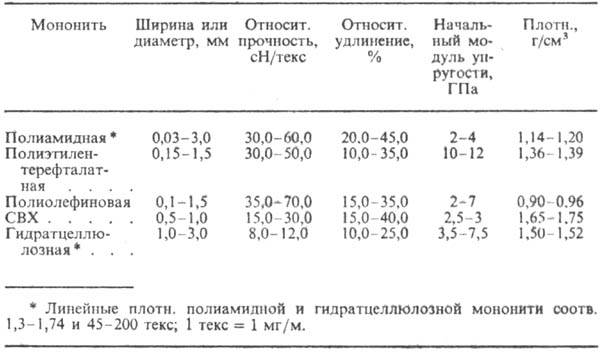 http://www.pora.ru/image/encyclopedia/7/0/9/8709.jpeg