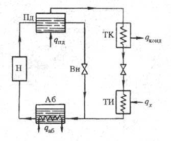 http://www.pora.ru/image/encyclopedia/7/3/0/16730.jpeg