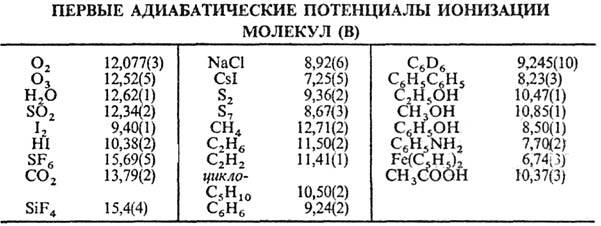 http://www.pora.ru/image/encyclopedia/7/3/7/11737.jpeg
