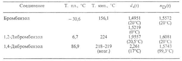 http://www.pora.ru/image/encyclopedia/7/4/1/3741.jpeg