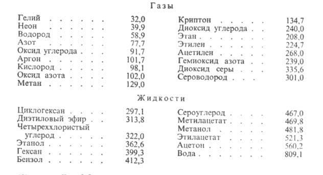 http://www.pora.ru/image/encyclopedia/7/4/4/744.jpeg