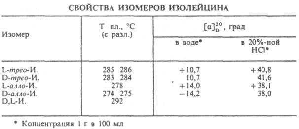 http://www.pora.ru/image/encyclopedia/7/6/9/6769.jpeg