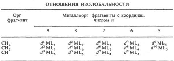 http://www.pora.ru/image/encyclopedia/7/7/4/6774.jpeg