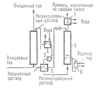 http://www.pora.ru/image/encyclopedia/7/7/5/775.jpeg