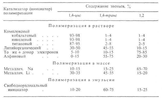 http://www.pora.ru/image/encyclopedia/7/8/9/3789.jpeg