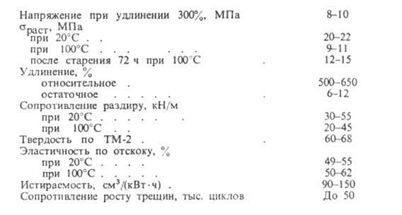 http://www.pora.ru/image/encyclopedia/7/9/6/3796.jpeg