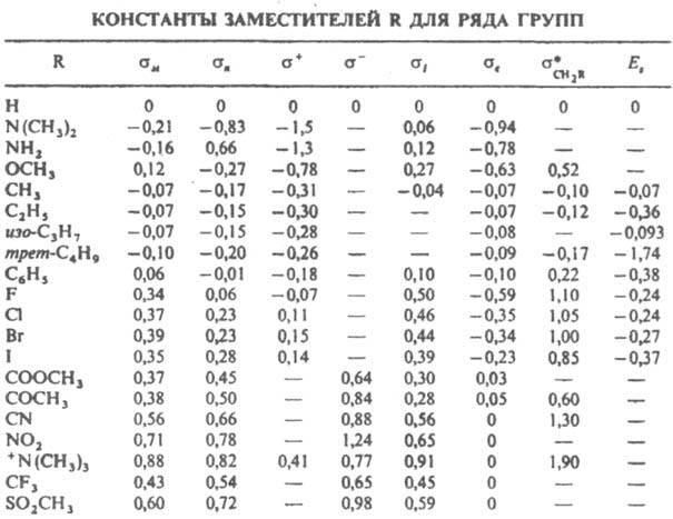 http://www.pora.ru/image/encyclopedia/8/0/5/7805.jpeg