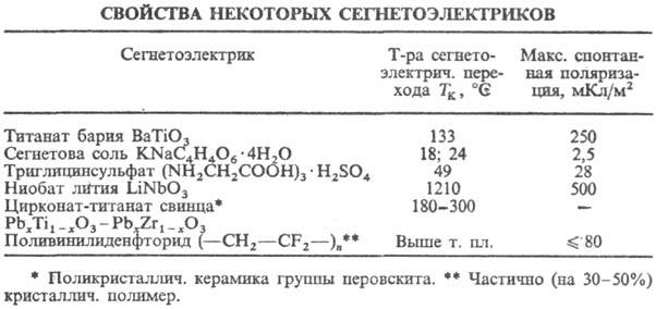 http://www.pora.ru/image/encyclopedia/8/0/9/12809.jpeg
