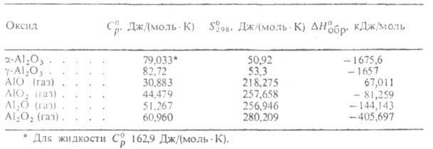http://www.pora.ru/image/encyclopedia/8/0/9/1809.jpeg