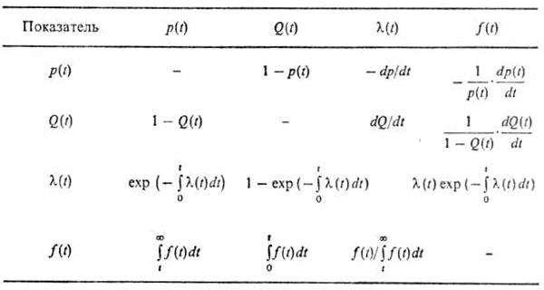 http://www.pora.ru/image/encyclopedia/8/1/1/8811.jpeg
