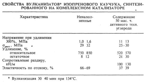 http://www.pora.ru/image/encyclopedia/8/1/7/6817.jpeg