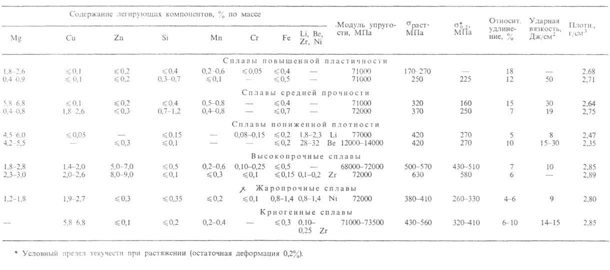 http://www.pora.ru/image/encyclopedia/8/2/0/1820.jpeg